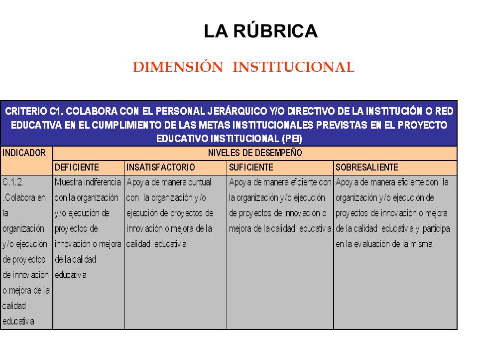 LA RÚBRICA DIMENSIÓN INSTITUCIONAL