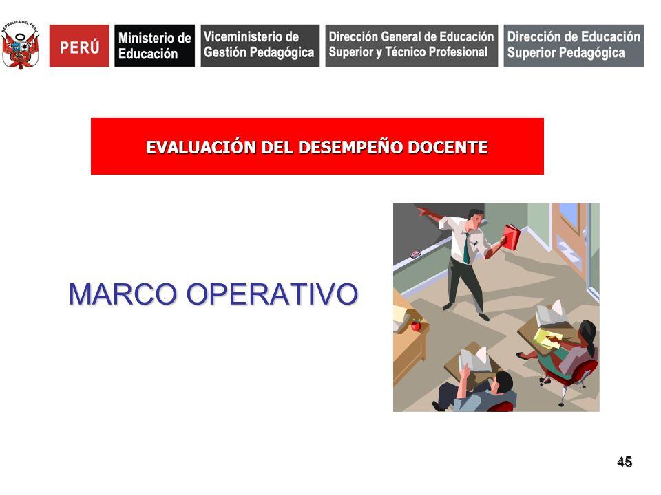 45 MARCO OPERATIVO EVALUACIÓN DEL DESEMPEÑO DOCENTE