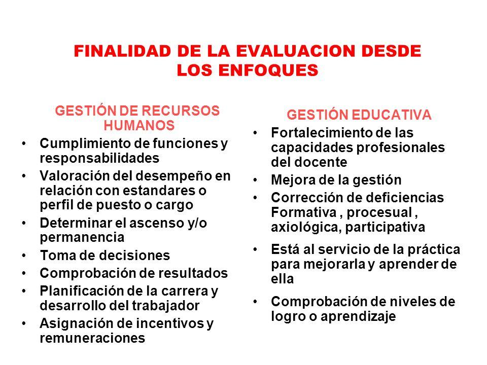 46 Finalidad propósitos Criterios y estándares Rúbricas Procedimientos Objetivos Significado a la evaluación Alcances y ámbito Modelo de Evaluación Quién, cómo, cuándo y dónde evaluar Consecuencias de la evaluación EVALUACIÓN DEL DESEMPEÑO DOCENTE.