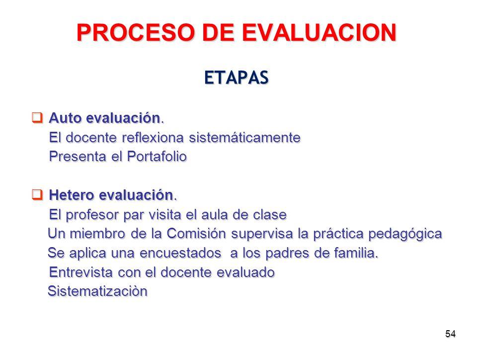 54 PROCESO DE EVALUACION Auto evaluación. Auto evaluación. El docente reflexiona sistemáticamente Presenta el Portafolio Hetero evaluación. Hetero eva