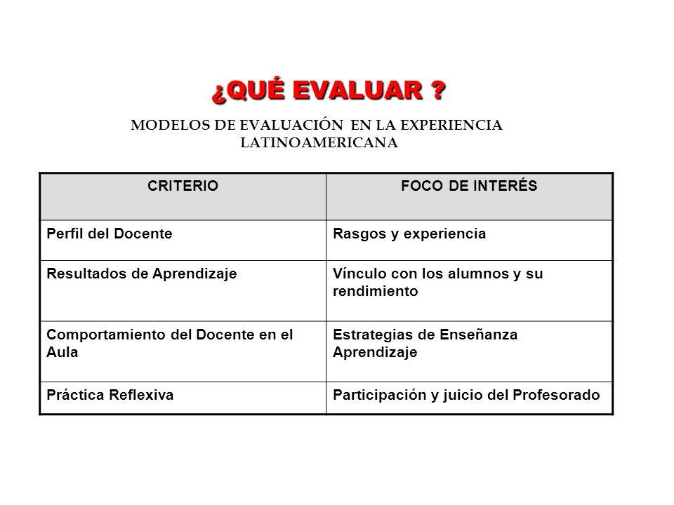 CRITERIOFOCO DE INTERÉS Perfil del DocenteRasgos y experiencia Resultados de AprendizajeVínculo con los alumnos y su rendimiento Comportamiento del Do