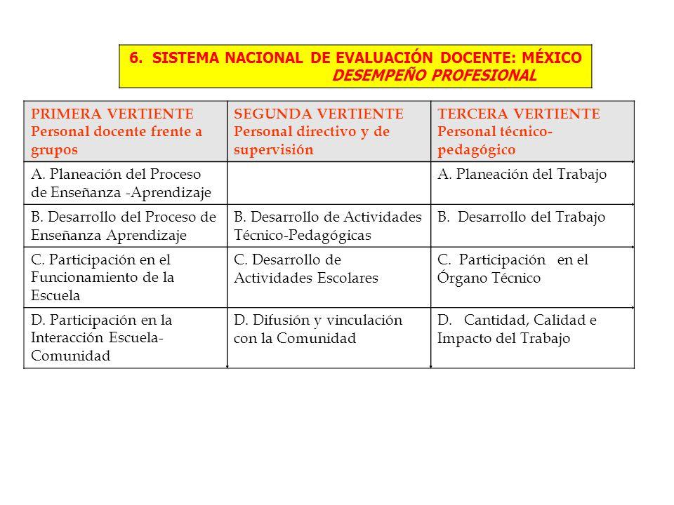 EVALUACIÓN DEL DESEMPEÑO DOCENTE.Antecedentes A.