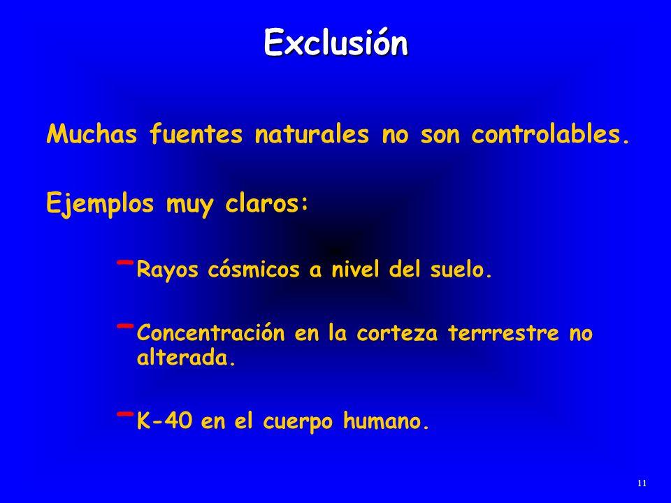 Exclusión Muchas fuentes naturales no son controlables. 11 Ejemplos muy claros: – Rayos cósmicos a nivel del suelo. – Concentración en la corteza terr