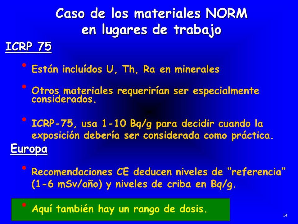 Caso de los materiales NORM en lugares de trabajo Están incluídos U, Th, Ra en minerales Otros materiales requerirían ser especialmente considerados.