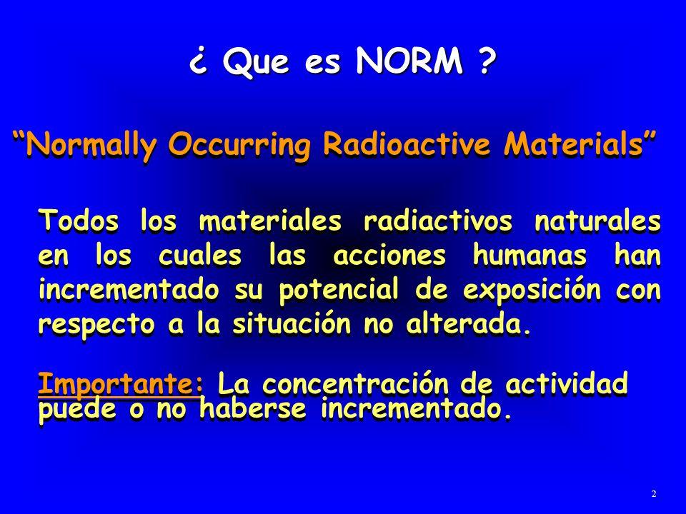 ¿ Que es NORM ? Normally Occurring Radioactive Materials Todos los materiales radiactivos naturales en los cuales las acciones humanas han incrementad