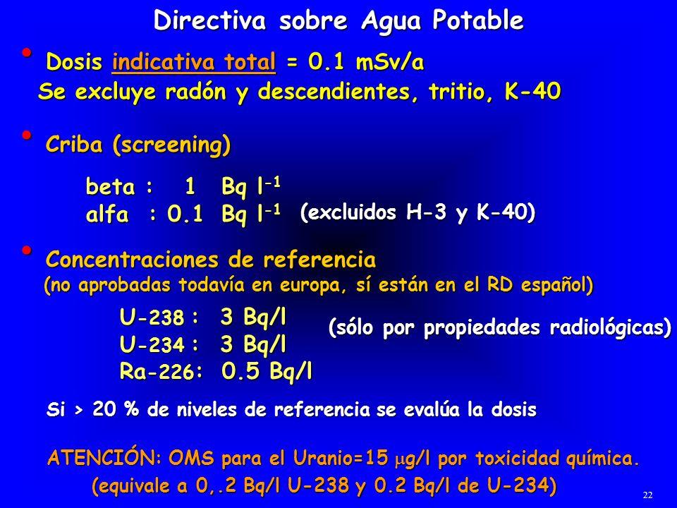 Directiva sobre Agua Potable Dosis indicativa total = 0.1 mSv/a Se excluye radón y descendientes, tritio, K-40 Dosis indicativa total = 0.1 mSv/a Se e