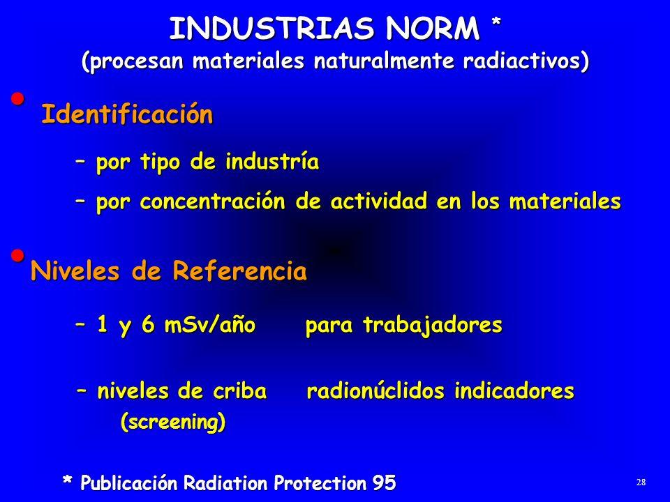 INDUSTRIAS NORM * (procesan materiales naturalmente radiactivos) Identificación Identificación – por tipo de industría – por concentración de activida