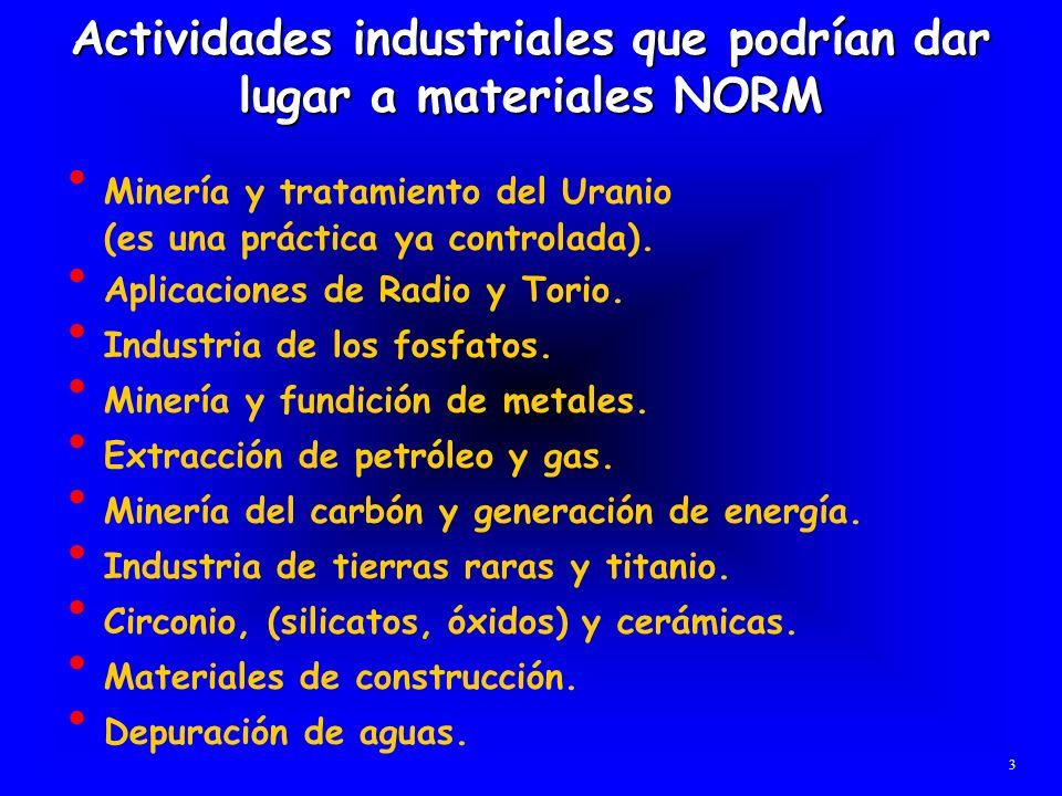 Actividades industriales que podrían dar lugar a materiales NORM Minería y tratamiento del Uranio (es una práctica ya controlada). Aplicaciones de Rad