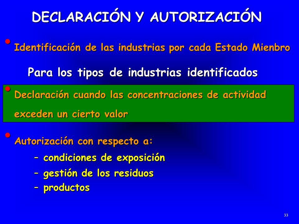 Identificación de las industrias por cada Estado Mienbro Identificación de las industrias por cada Estado Mienbro Para los tipos de industrias identif
