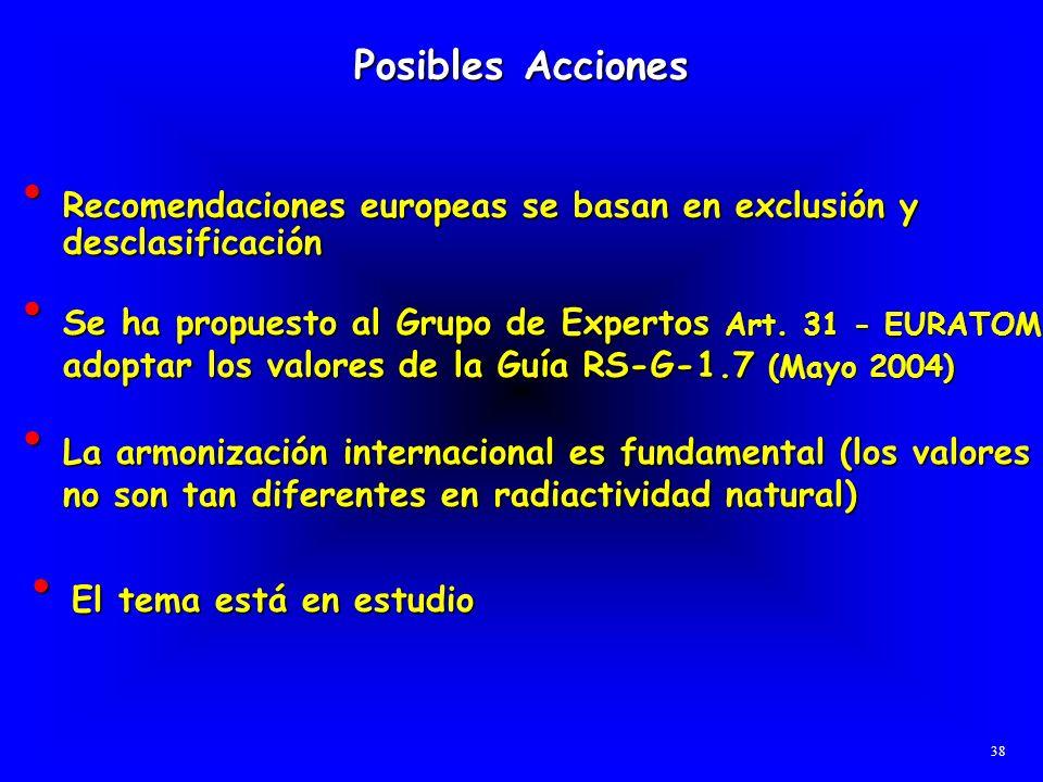 Se ha propuesto al Grupo de Expertos Art. 31 - EURATOM adoptar los valores de la Guía RS-G-1.7 (Mayo 2004) Se ha propuesto al Grupo de Expertos Art. 3