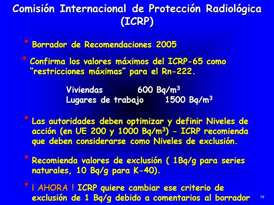 Comisión Internacional de Protección Radiológica (ICRP) Recomienda valores de exclusión ( 1Bq/g para series naturales, 10 Bq/g para K-40). Recomienda