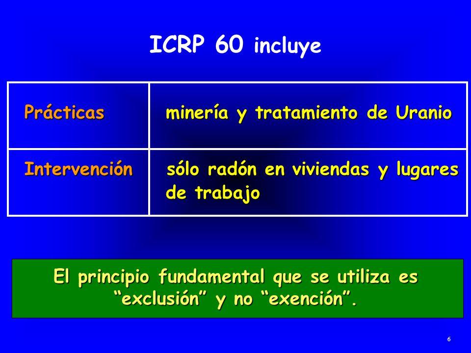 ICRP 60 incluye El principio fundamental que se utiliza es exclusión y no exención. Intervenciónsólo radón en viviendas y lugares de trabajo Prácticas