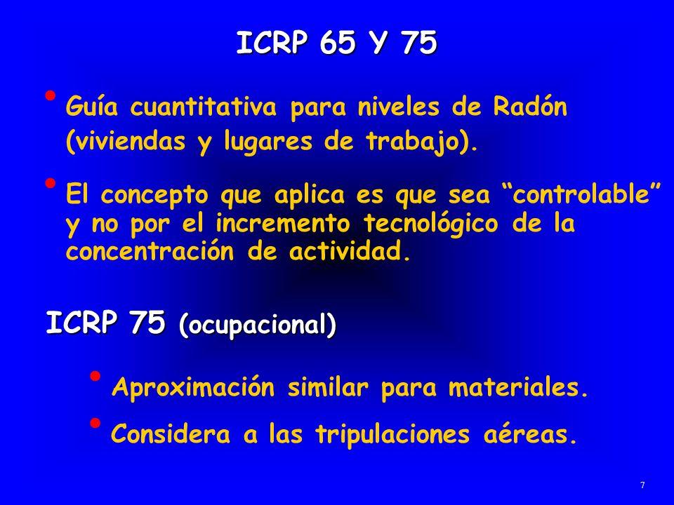 ICRP 65 Y 75 Guía cuantitativa para niveles de Radón (viviendas y lugares de trabajo). El concepto que aplica es que sea controlable y no por el incre