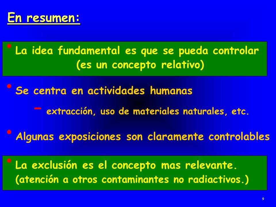 En resumen: La idea fundamental es que se pueda controlar (es un concepto relativo) 9 Se centra en actividades humanas – extracción, uso de materiales
