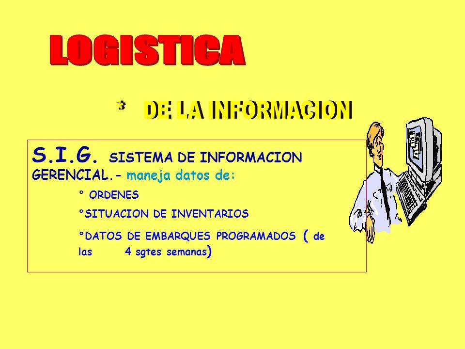 S.I.G. SISTEMA DE INFORMACION GERENCIAL.- maneja datos de: ° ORDENES °SITUACION DE INVENTARIOS °DATOS DE EMBARQUES PROGRAMADOS ( de las 4 sgtes semana