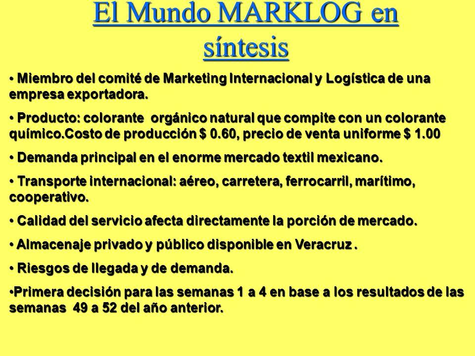 El Mundo MARKLOG en síntesis Miembro del comité de Marketing Internacional y Logística de una empresa exportadora. Miembro del comité de Marketing Int