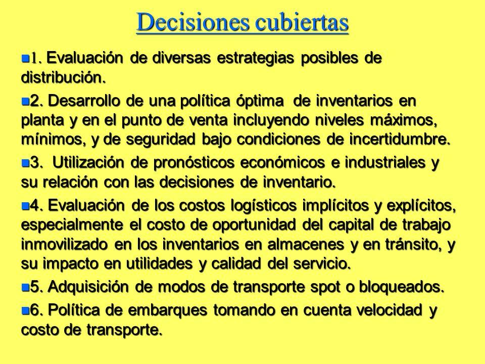 Decisiones cubiertas 1. Evaluación de diversas estrategias posibles de distribución. 1. Evaluación de diversas estrategias posibles de distribución. n
