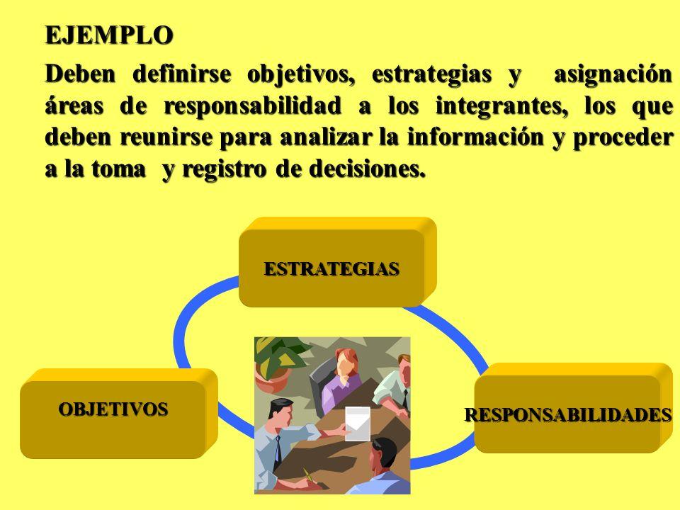 EJEMPLO Deben definirse objetivos, estrategias y asignación áreas de responsabilidad a los integrantes, los que deben reunirse para analizar la inform