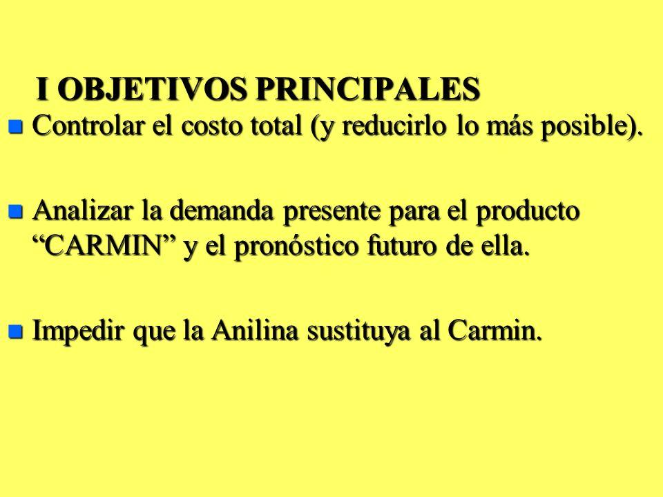 I OBJETIVOS PRINCIPALES n Controlar el costo total (y reducirlo lo más posible). n Analizar la demanda presente para el producto CARMIN y el pronóstic