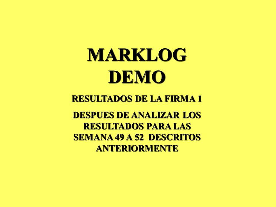 MARKLOG DEMO RESULTADOS DE LA FIRMA 1 DESPUES DE ANALIZAR LOS RESULTADOS PARA LAS SEMANA 49 A 52 DESCRITOS ANTERIORMENTE