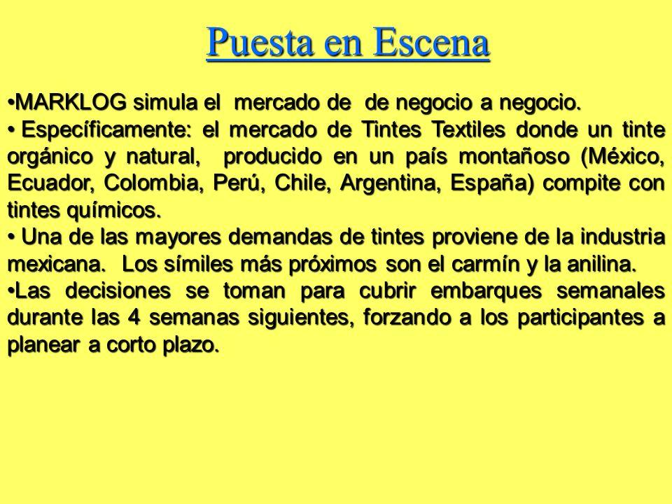 BOLIVIA CHILE COLOMBIA ECUADOR MEXICO PERU MARKLOG