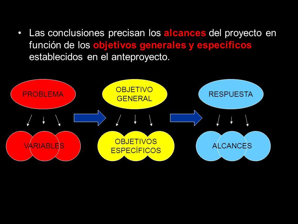 Las conclusiones precisan los alcances del proyecto en función de los objetivos generales y específicos establecidos en el anteproyecto. PROBLEMA OBJE