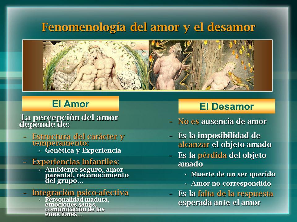La percepción del amor depende de: La percepción del amor depende de: –Estructura del carácter y temperamento: Genética y ExperienciaGenética y Experi
