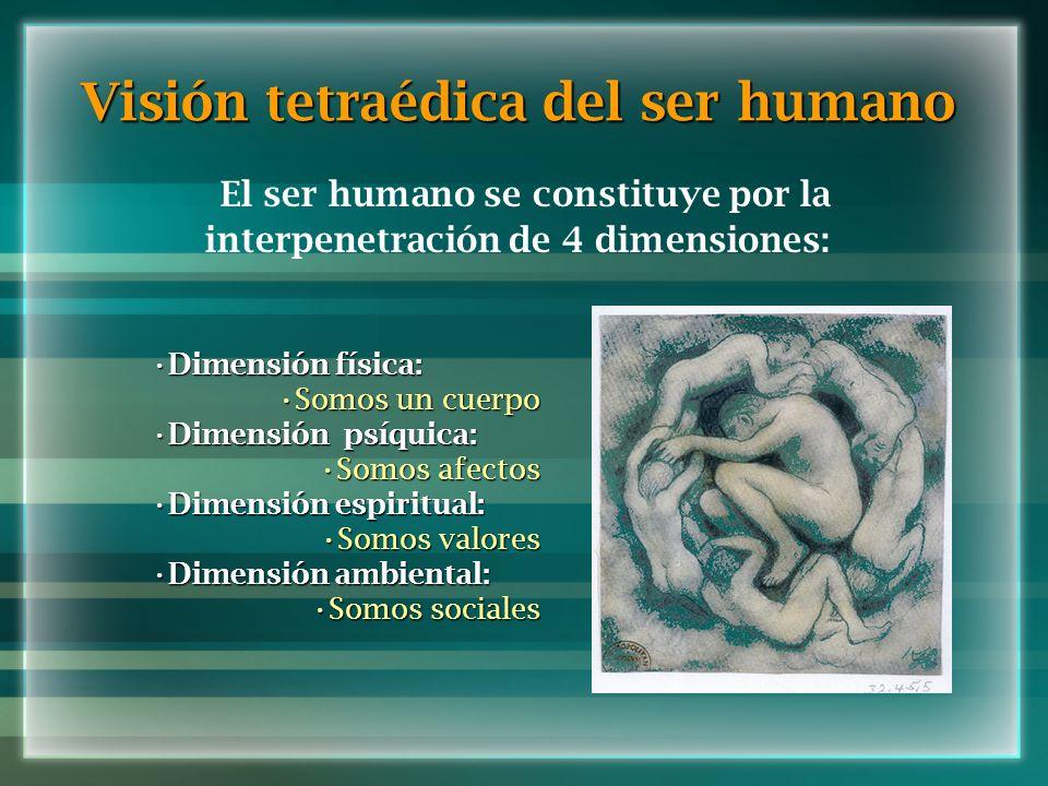 Visión tetraédica del ser humano (2) la conciencia El equilibrio del ser humano se consigue por la armonización de estas 4 dimensiones, a través de la conciencia Dimensión física:Dimensión física: Hipocondría, alteraciones en la percepción corporal (anorexia, bulimia…)Hipocondría, alteraciones en la percepción corporal (anorexia, bulimia…) Dimensión psíquica:Dimensión psíquica: TOC, depresión, neurosisTOC, depresión, neurosis Dimensión espiritual:Dimensión espiritual: Falta de contacto con la realidad, idealización de la existencia…Falta de contacto con la realidad, idealización de la existencia… Dimensión ambiental:Dimensión ambiental: Ausencia de madurez personal, inestabilidad psíquica …Ausencia de madurez personal, inestabilidad psíquica … humanos La conciencia interpreta estas 4 dimensiones.