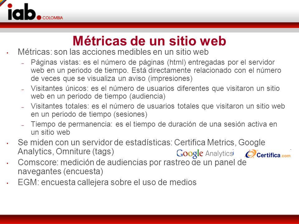 Métricas de un sitio web Métricas: son las acciones medibles en un sitio web – Páginas vistas: es el número de páginas (html) entregadas por el servidor web en un periodo de tiempo.
