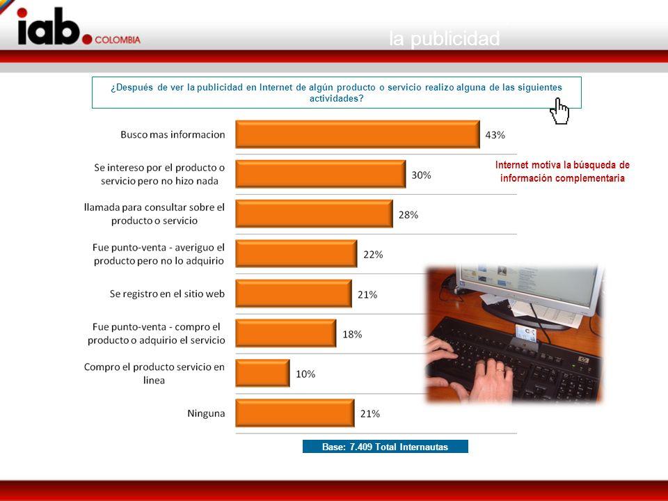 Base: 7.409 Total Internautas Internet motiva la búsqueda de información complementaria Reacciones ante el impacto de la publicidad ¿Después de ver la publicidad en Internet de algún producto o servicio realizo alguna de las siguientes actividades