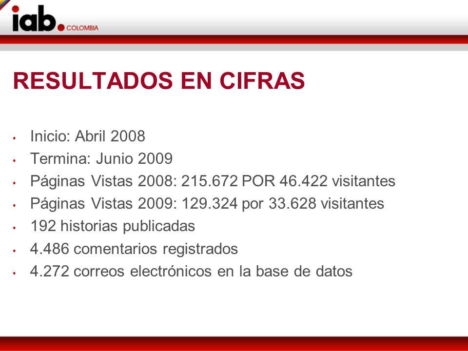 RESULTADOS EN CIFRAS Inicio: Abril 2008 Termina: Junio 2009 Páginas Vistas 2008: 215.672 POR 46.422 visitantes Páginas Vistas 2009: 129.324 por 33.628 visitantes 192 historias publicadas 4.486 comentarios registrados 4.272 correos electrónicos en la base de datos