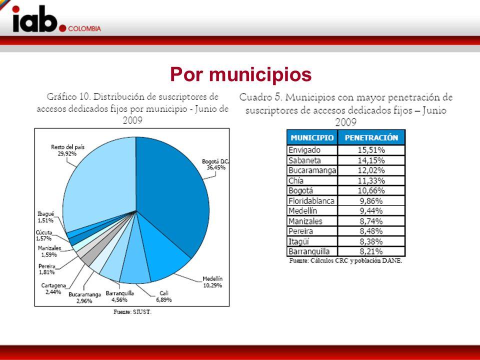 Por municipios