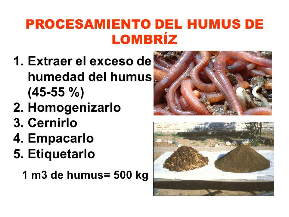 1.Extraer el exceso de humedad del humus (45-55 %) 2.Homogenizarlo 3.Cernirlo 4.Empacarlo 5.Etiquetarlo 1 m3 de humus= 500 kg PROCESAMIENTO DEL HUMUS
