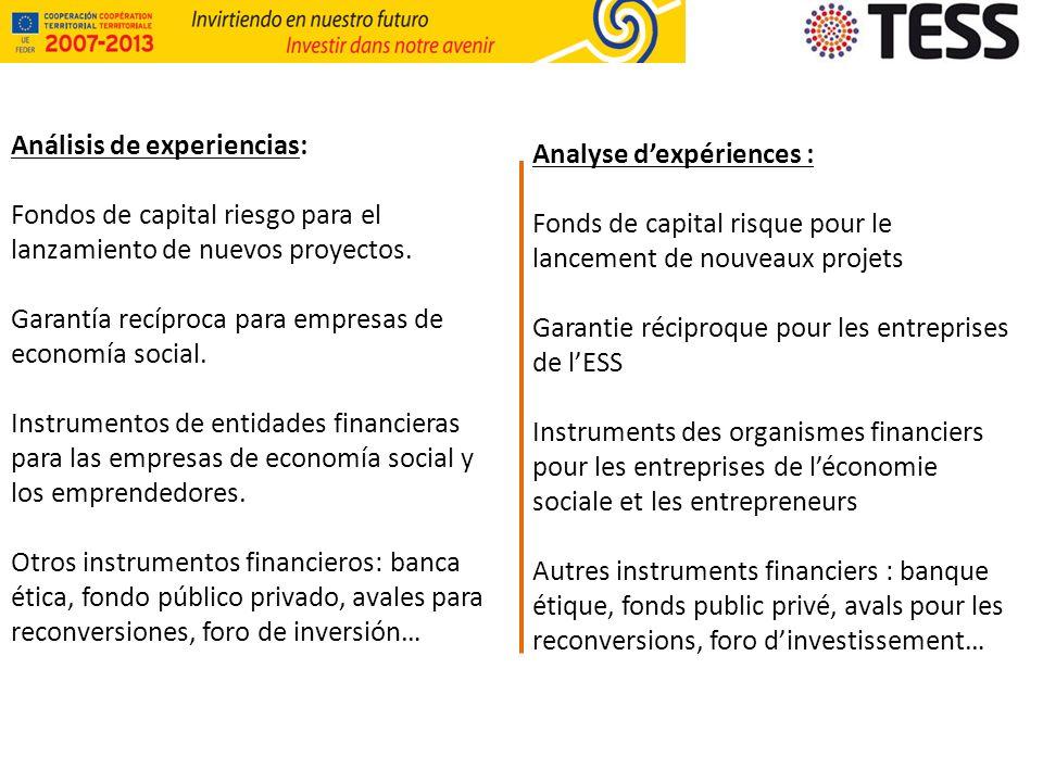 Análisis de experiencias: Fondos de capital riesgo para el lanzamiento de nuevos proyectos.