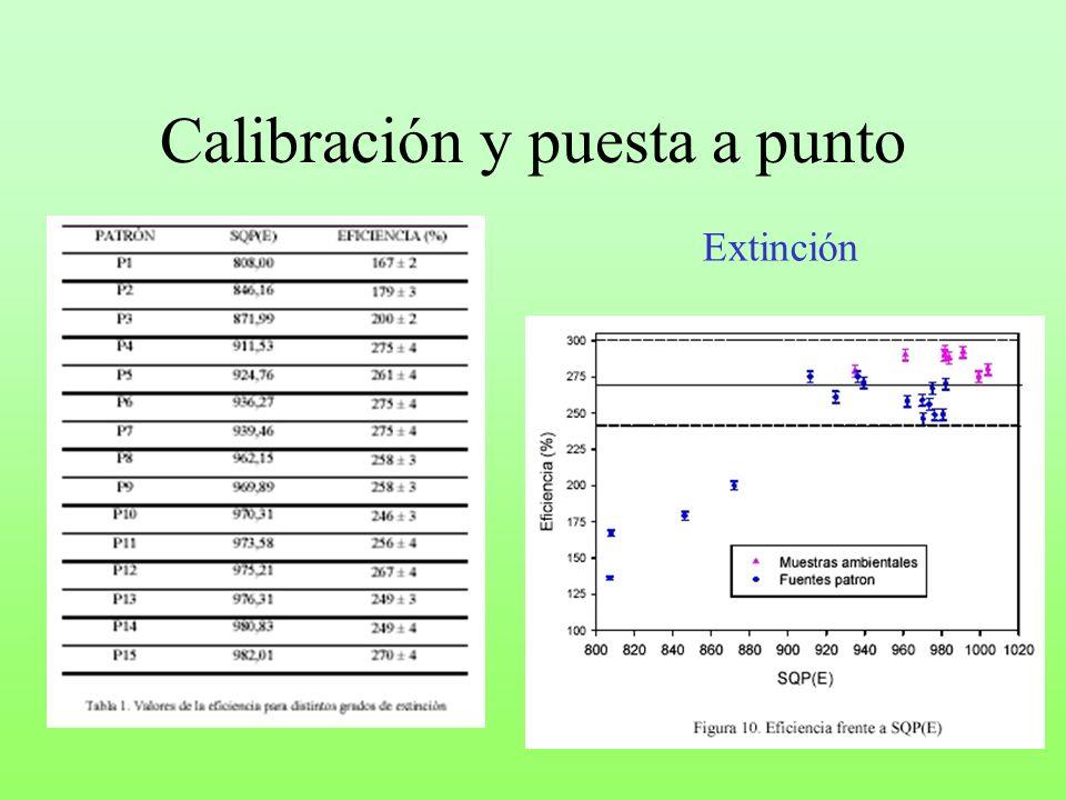 Calibración y puesta a punto Extinción