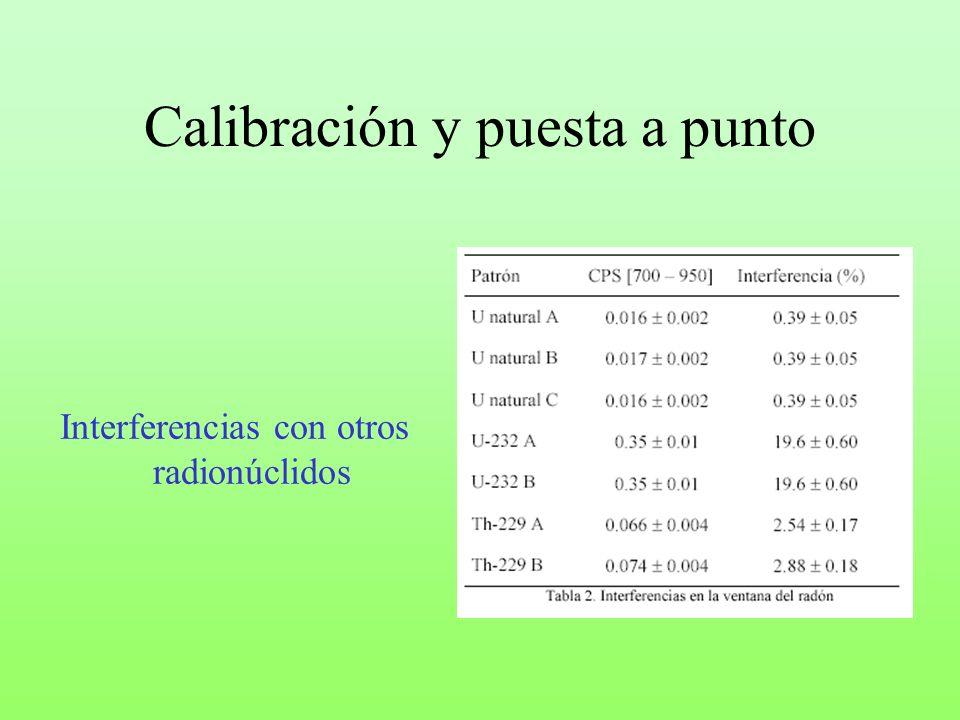 Calibración y puesta a punto Interferencias con otros radionúclidos
