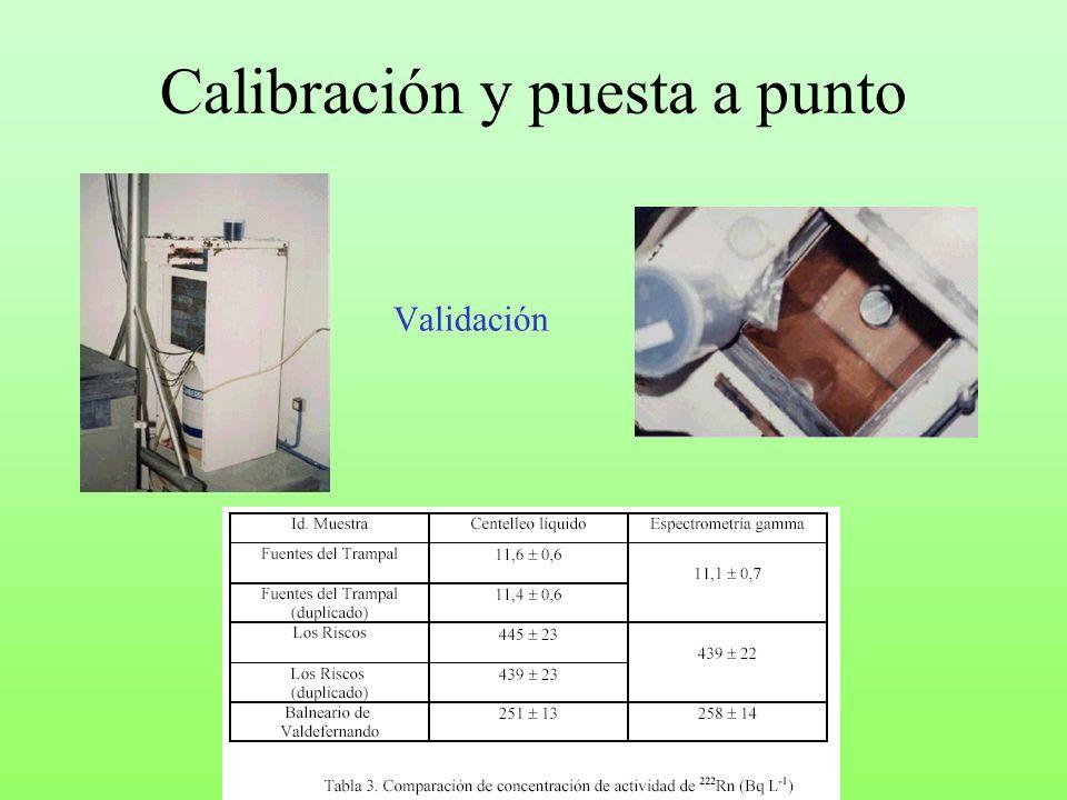 Calibración y puesta a punto Validación