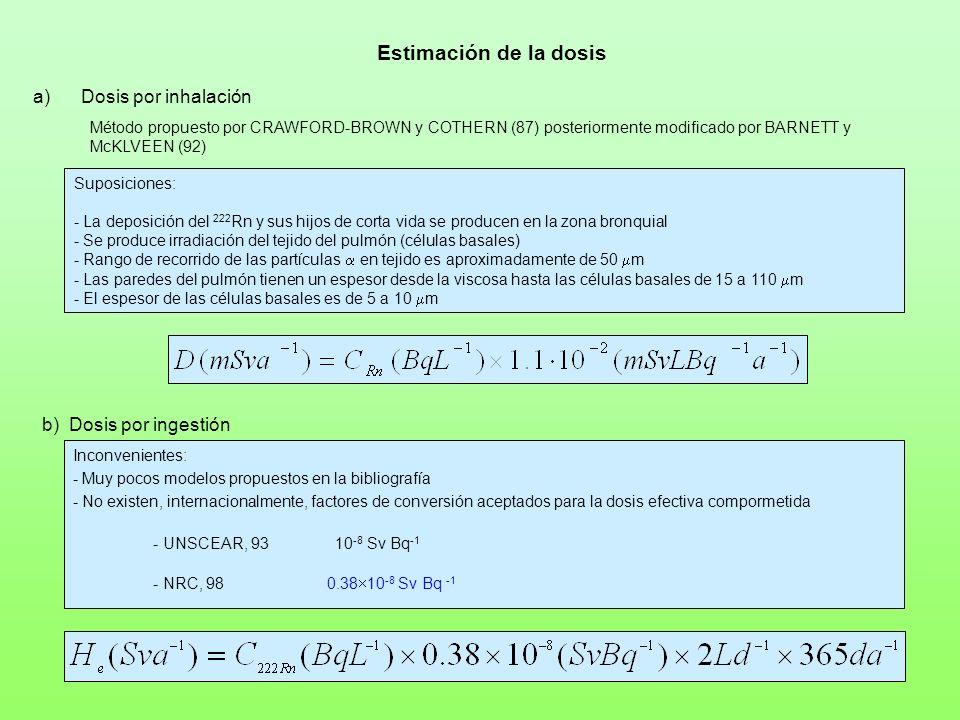 Estimación de la dosis b) Dosis por ingestión Inconvenientes: - Muy pocos modelos propuestos en la bibliografía - No existen, internacionalmente, fact