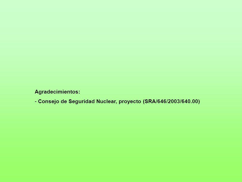 Agradecimientos: - Consejo de Seguridad Nuclear, proyecto (SRA/646/2003/640.00)