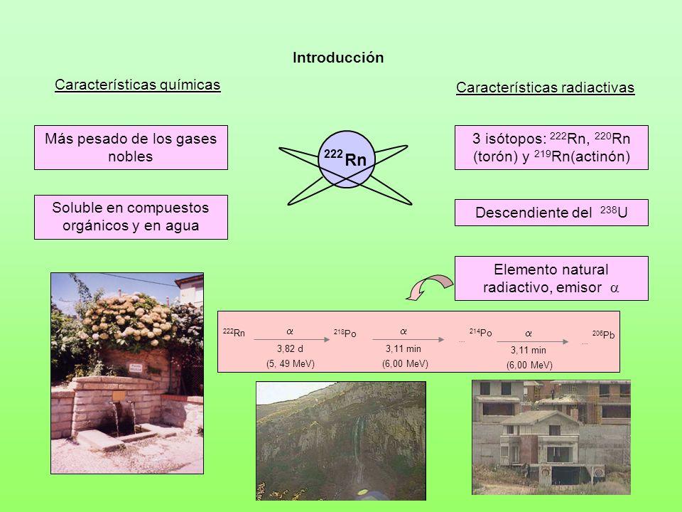Rn Elemento natural radiactivo, emisor 222 3 isótopos: 222 Rn, 220 Rn (torón) y 219 Rn(actinón) Características radiactivas Descendiente del 238 U Más