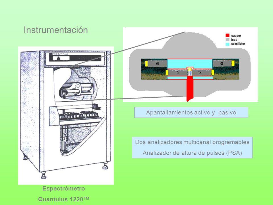 Instrumentación Apantallamientos activo y pasivo Espectrómetro Quantulus 1220 TM Dos analizadores multicanal programables Analizador de altura de puls
