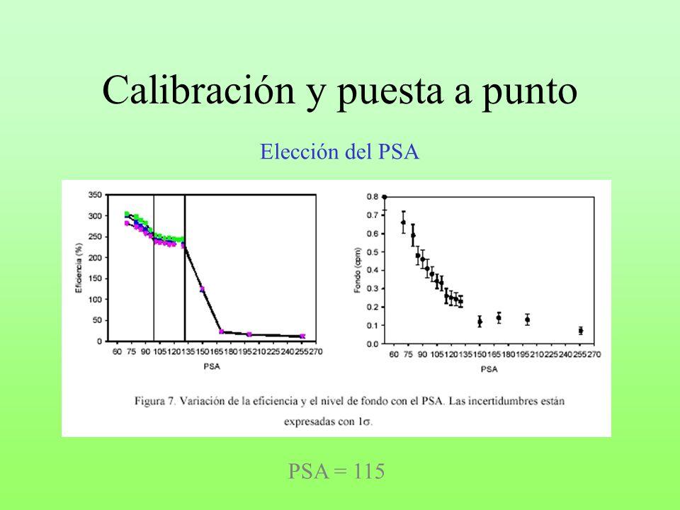 Calibración y puesta a punto Elección del PSA PSA = 115