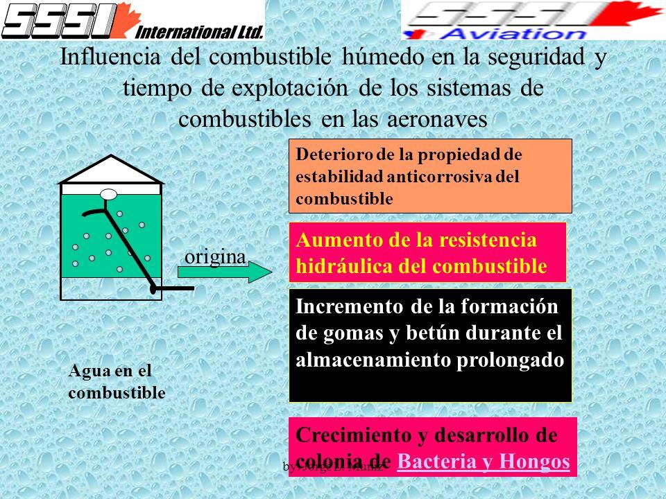 Influencia del combustible húmedo en la seguridad y tiempo de explotación de los sistemas de combustibles en las aeronaves Agua en el combustible orig