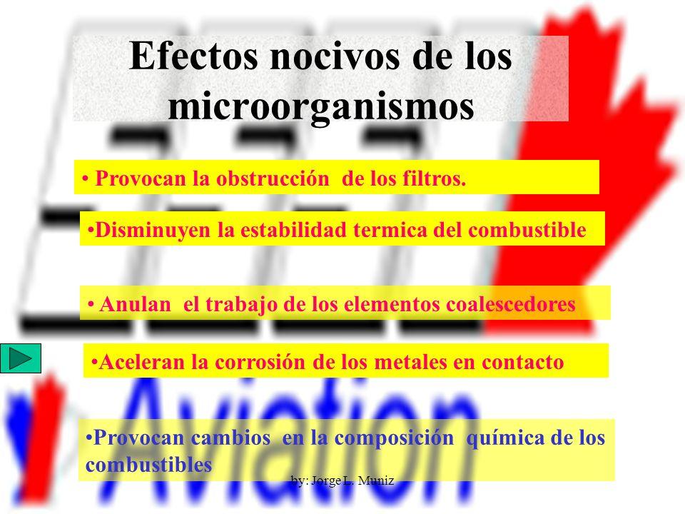 Efectos nocivos de los microorganismos Provocan la obstrucción de los filtros. Disminuyen la estabilidad termica del combustible Anulan el trabajo de