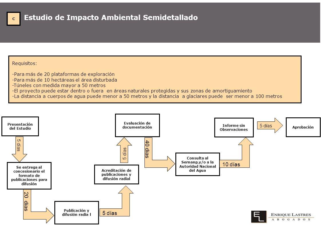 Estudio de Impacto Ambiental Semidetallado Requisitos: -Para más de 20 plataformas de exploración -Para más de 10 hectáreas el área disturbada -Túnele