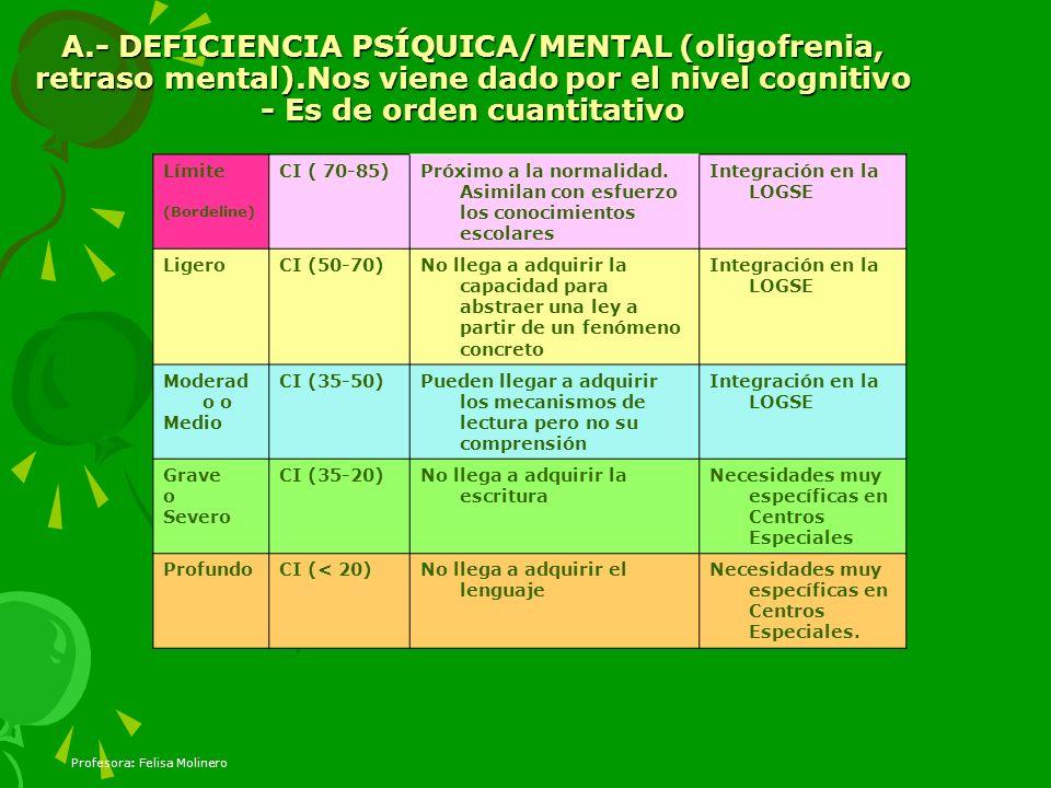 Profesora: Felisa Molinero A.- DEFICIENCIA PSÍQUICA/MENTAL (oligofrenia, retraso mental).Nos viene dado por el nivel cognitivo - Es de orden cuantitat