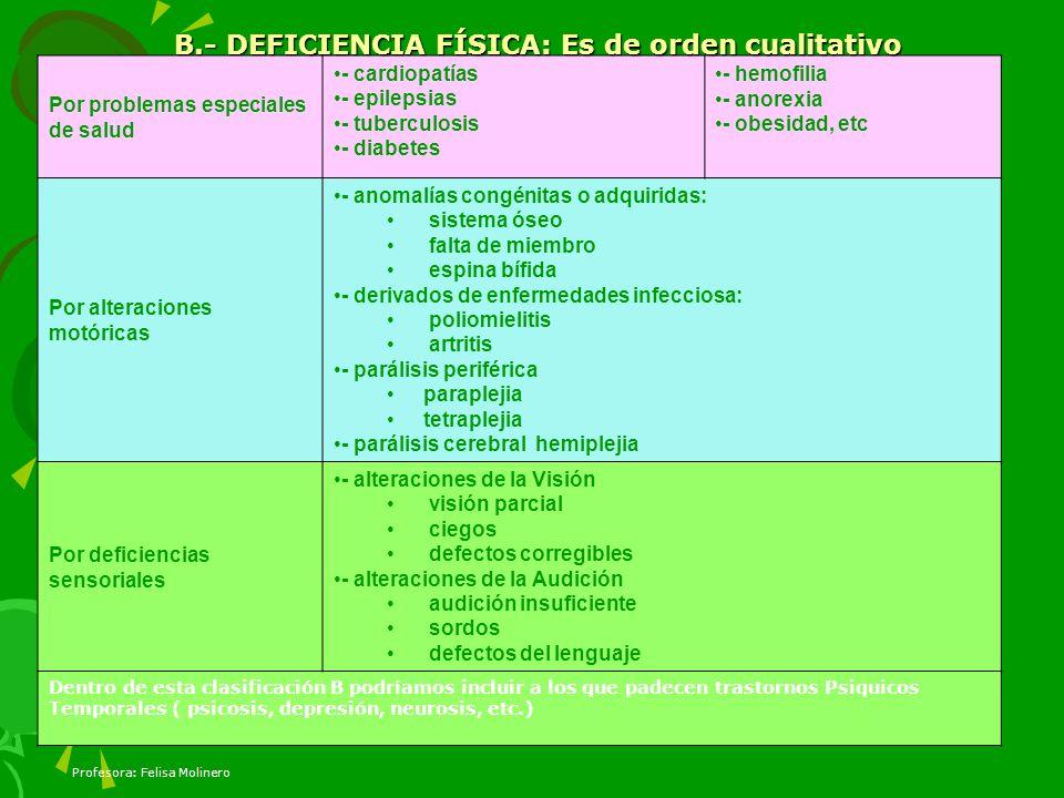 Profesora: Felisa Molinero Por problemas especiales de salud - cardiopatías - epilepsias - tuberculosis - diabetes - hemofilia - anorexia - obesidad,