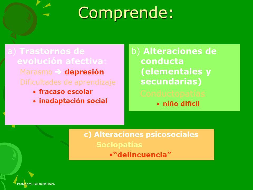 Profesora: Felisa Molinero Comprende: a) Trastornos de evolución afectiva: Marasmo depresión Dificultades de aprendizaje fracaso escolar inadaptación