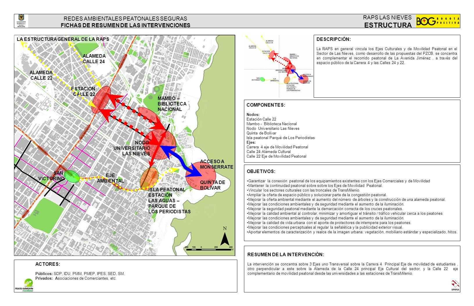 REDES AMBIENTALES PEATONALES SEGURAS FICHAS DE RESUMEN DE LAS INTERVENCIONES RAPS LAS NIEVES TRAMOS TRAMO 93C CALLE 22 Corresponde a la Calle 22 entre Avenida Caracas y Carrera 3, es un Eje de Movilidad Peatonal que vincula el Nodo universitario de Las Nieves, ccn la Estación de la Calle 22 en la Avenida Caracas y la futura Estación Calle 3 sobre la Troncal Calle 26.