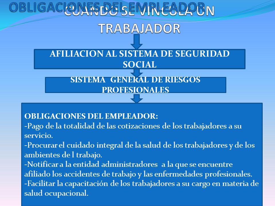 SISTEMA GENERAL DE RIESGOS PROFESIONALES AFILIACION AL SISTEMA DE SEGURIDAD SOCIAL OBLIGACIONES DEL EMPLEADOR: -Pago de la totalidad de las cotizacion